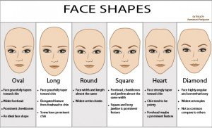 Face Shapes and Hair Styles Gore hair salon Irmo Columbia SC